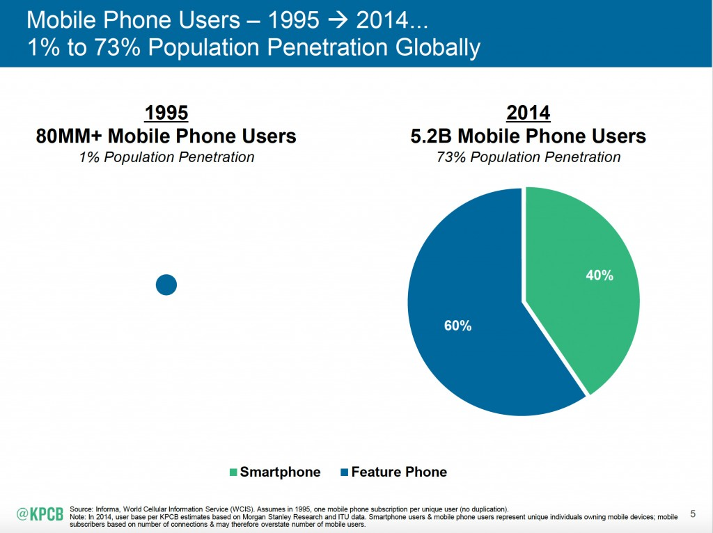 Meeker Mobile Phone users