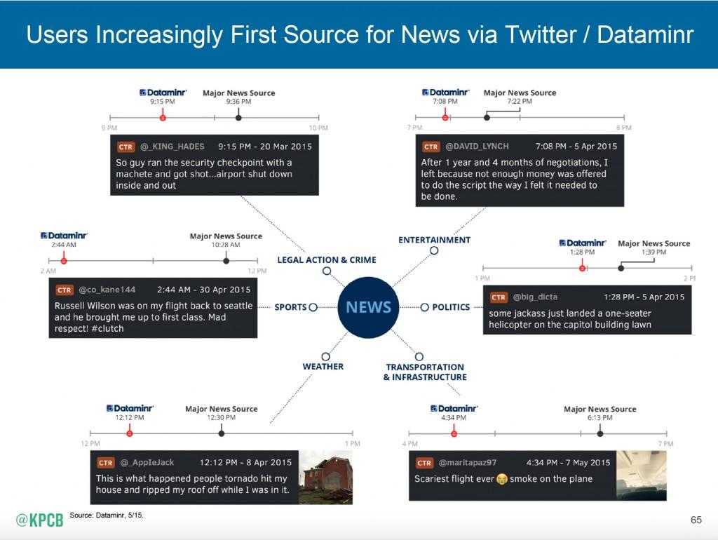 Meeker news social
