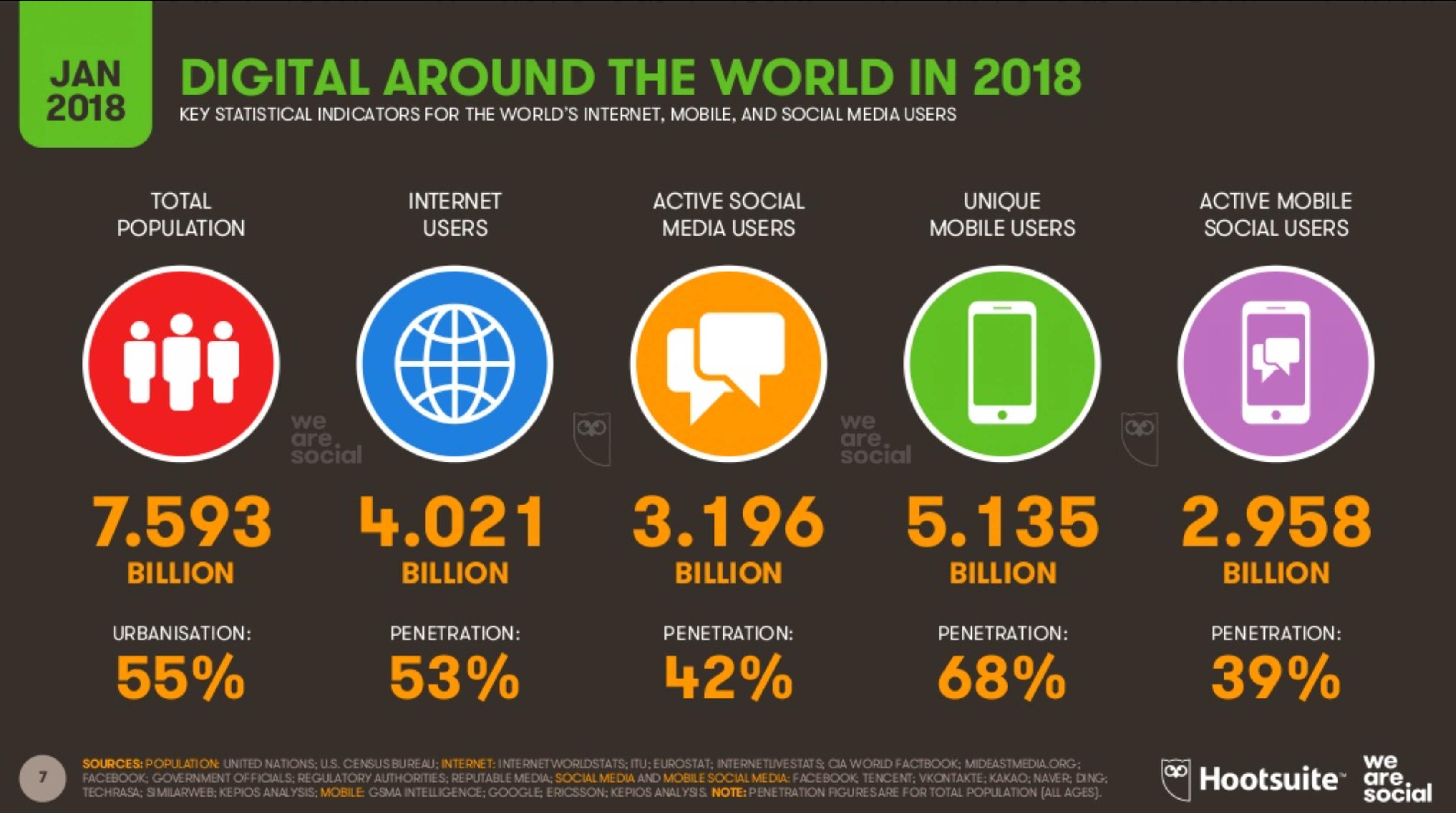 kolla hur snabbt internet man har